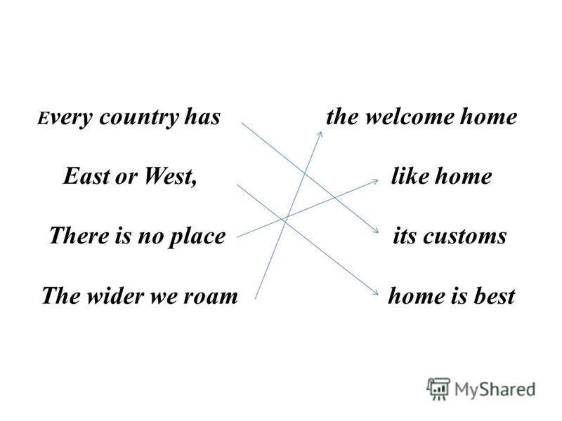 E very country has the welcome home East or West, like home There is no place its customs The wider we roam home is best