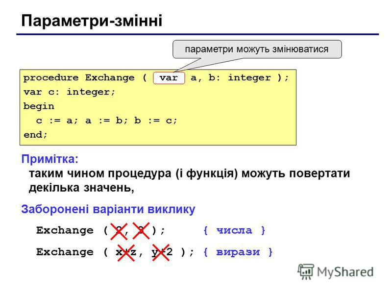 Параметри-змінні Примітка: таким чином процедура (і функція) можуть повертати декілька значень, Заборонені варіанти виклику Exchange ( 2, 3 ); { числа } Exchange ( x+z, y+2 ); { вирази } procedure Exchange ( a, b: integer ); var c: integer; begin c :