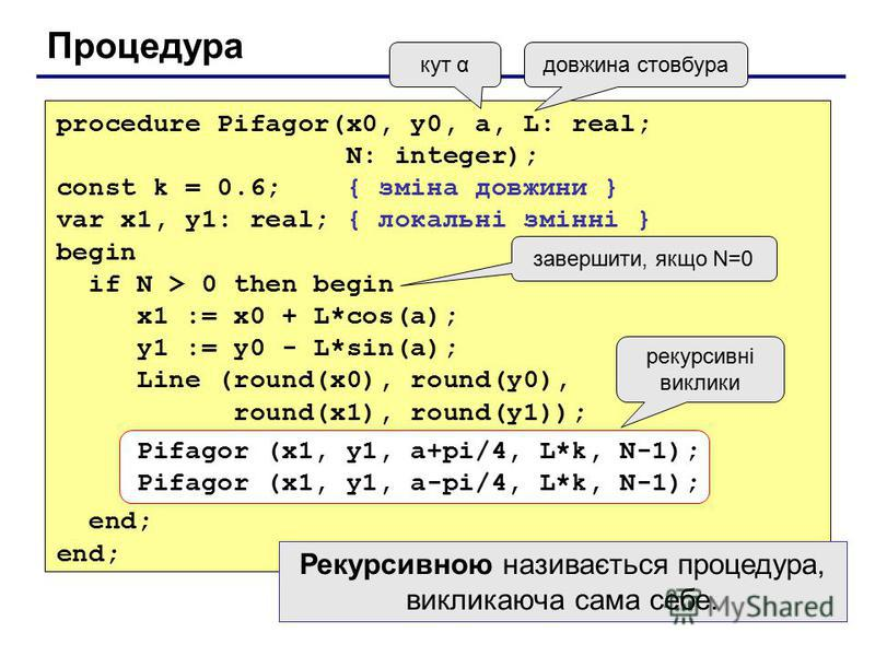 Процедура кут αдовжина стовбура procedure Pifagor(x0, y0, a, L: real; N: integer); const k = 0.6; { зміна довжини } var x1, y1: real; { локальні змінні } begin if N > 0 then begin x1 := x0 + L*cos(a); y1 := y0 - L*sin(a); Line (round(x0), round(y0),