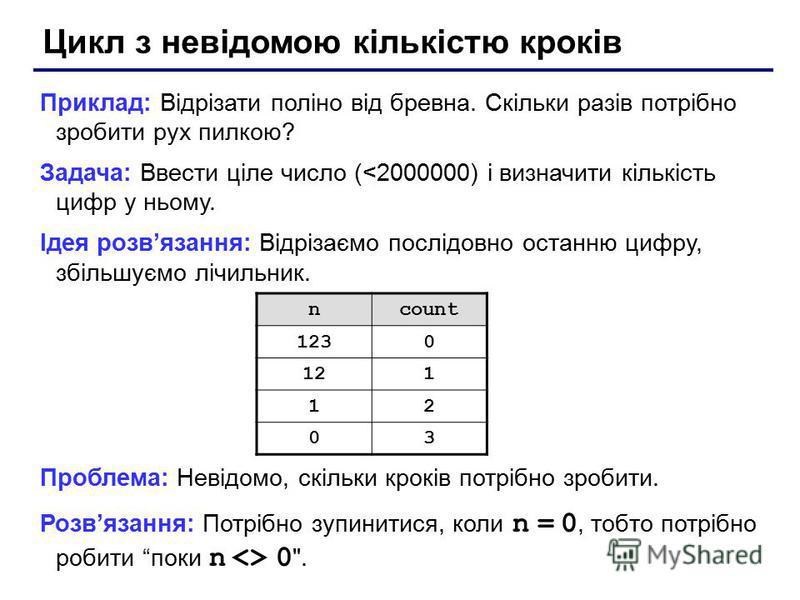 Цикл з невідомою кількістю кроків Приклад: Відрізати поліно від бревна. Скільки разів потрібно зробити рух пилкою? Задача: Ввести ціле число (<2000000) і визначити кількість цифр у ньому. Ідея розвязання: Відрізаємо послідовно останню цифру, збільшує