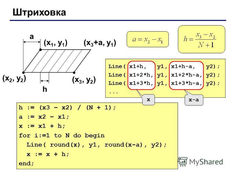 Штриховка (x 1, y 1 ) (x 2, y 2 ) (x 3, y 2 ) a h (x 3 +a, y 1 ) Line( x1+h, y1, x1+h-a, y2); Line( x1+2*h, y1, x1+2*h-a, y2); Line( x1+3*h, y1, x1+3*h-a, y2);... h := (x3 – x2) / (N + 1); a := x2 – x1; x := x1 + h; for i:=1 to N do begin Line( round