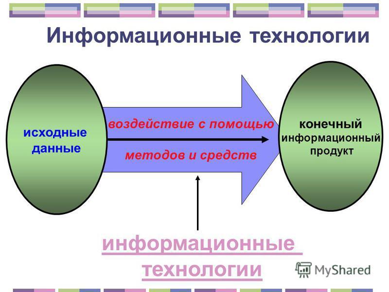 исходные данные воздействие с помощью методов и средств информационные технологии Информационные технологии конечный информационный продукт