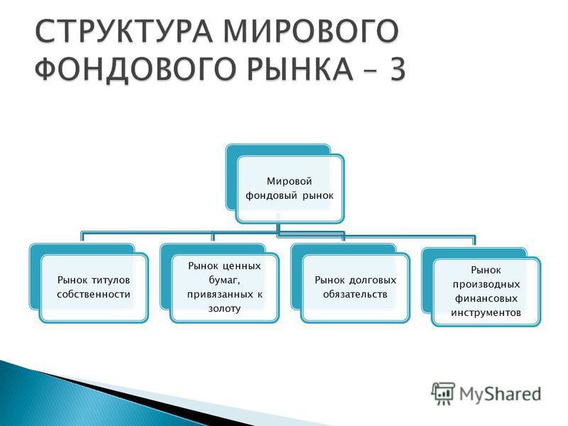 Структура Опцион