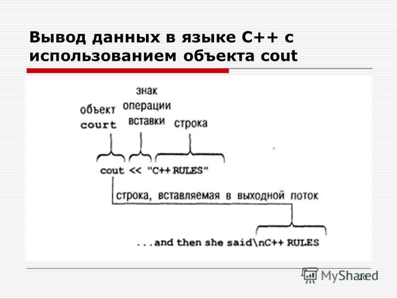 26 Вывод данных в языке C++ с использованием объекта cout