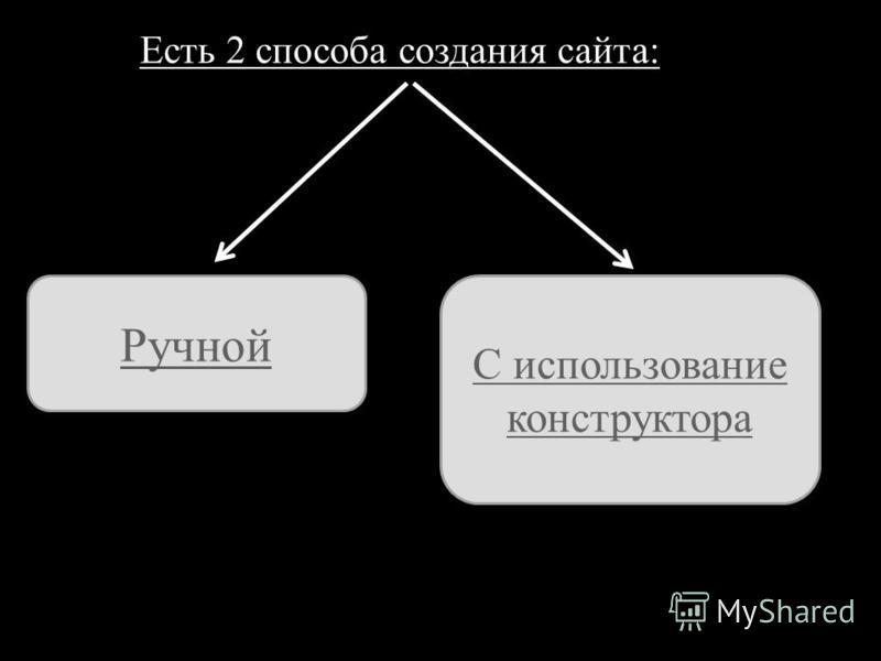Есть 2 способа создания сайта: Ручной С использование конструктора