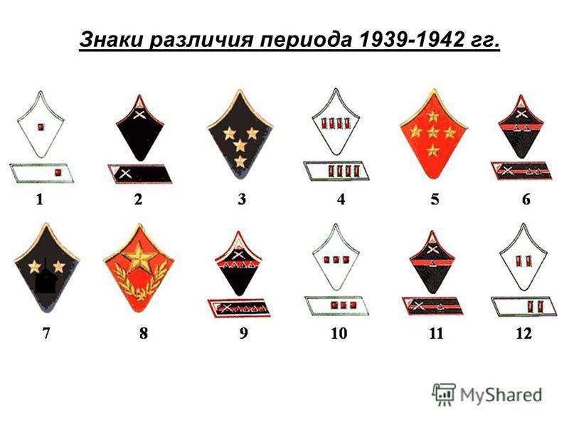 Знаки различия периода 1939-1942 гг.