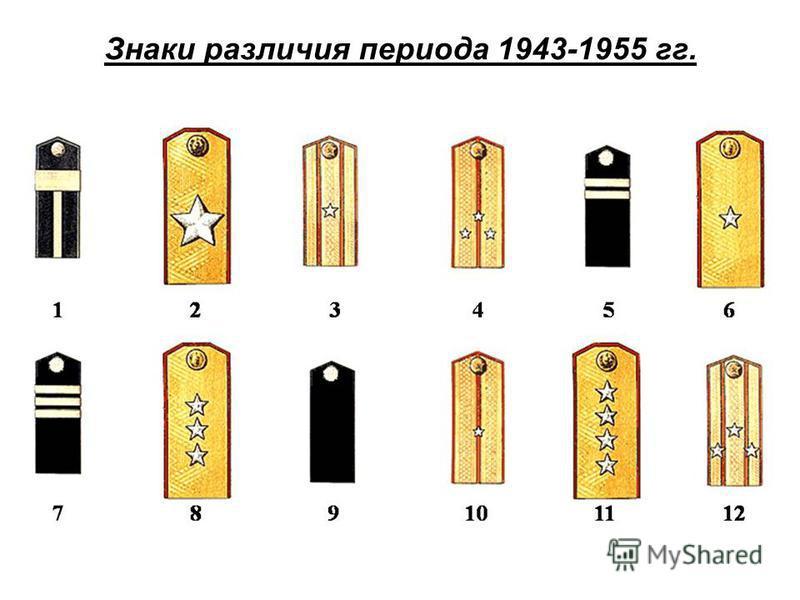 Знаки различия периода 1943-1955 гг.