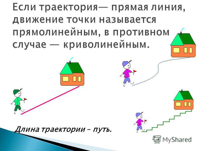 Длина траектории – путь.