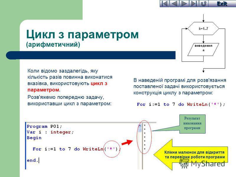 Exit Цикл з параметром (арифметичний) Коли відомо заздалегідь, яку кількість разів повинна виконатися вказівка, використовують цикл з параметром. Розв'яжемо попередню задачу, використавши цикл з параметром: В наведеній програмі для розв'язання постав