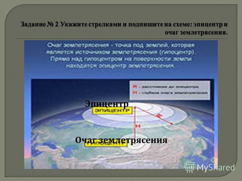 Эпицентр Очаг землетрясения