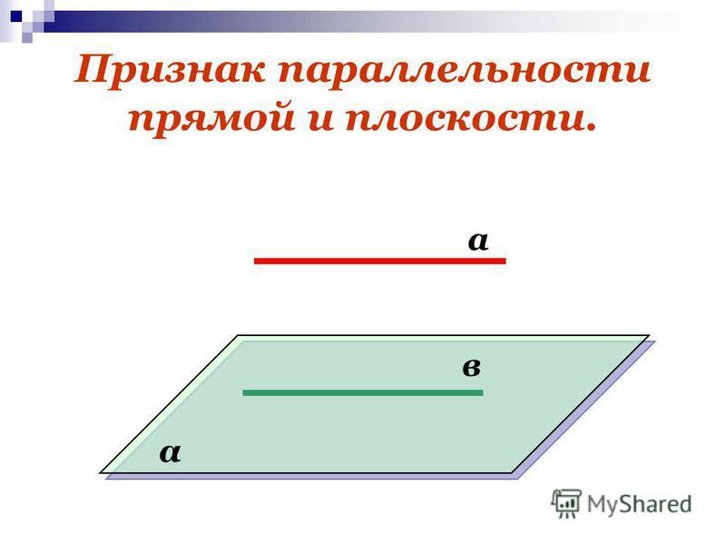 Признак параллельности прямой и плоскости. а в α