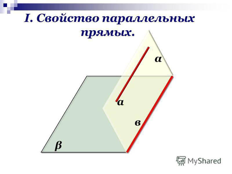 I. Свойство параллельных прямых. α β а в