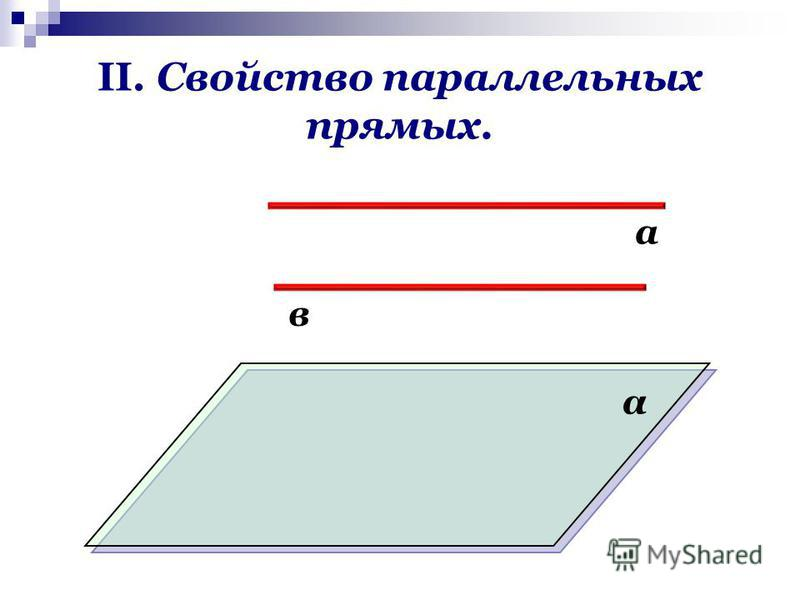 II. Свойство параллельных прямых. а в α