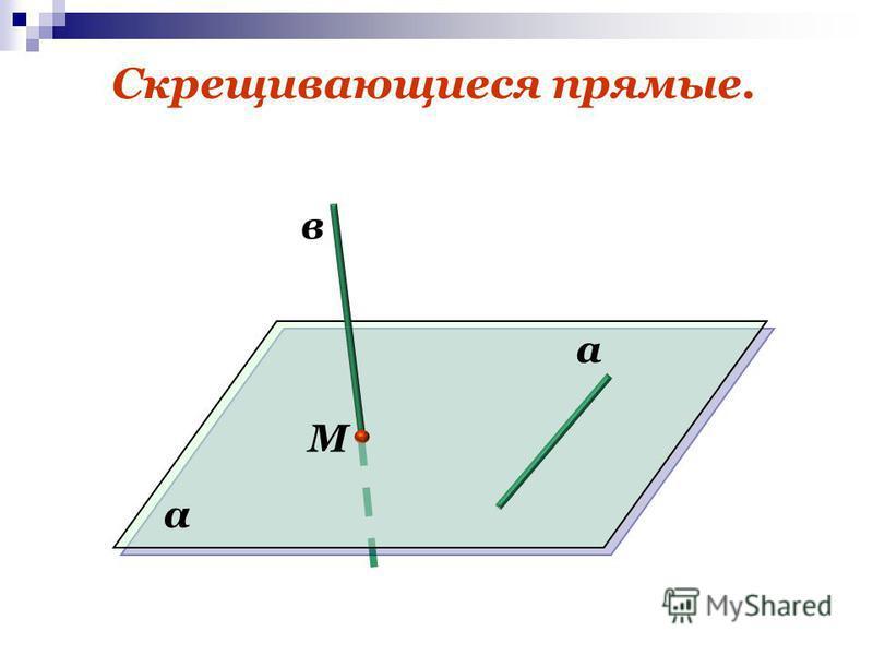 Скрещивающиеся прямые. а в α М