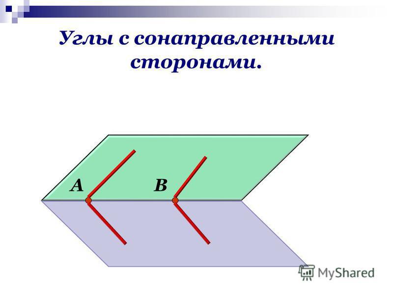 Углы с сонаправленными сторонами. AB