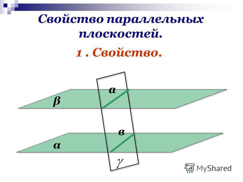 Свойство параллельных плоскостей. 1. Свойство. α β а в