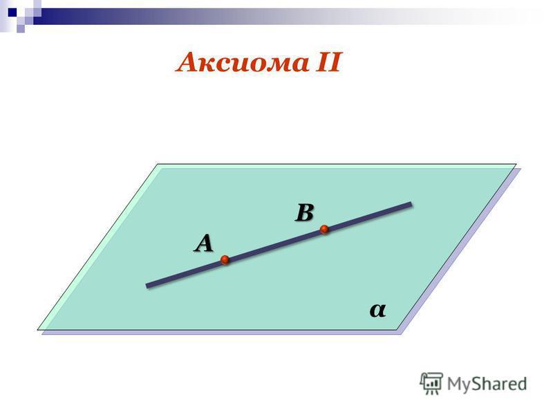 Аксиома II A B α
