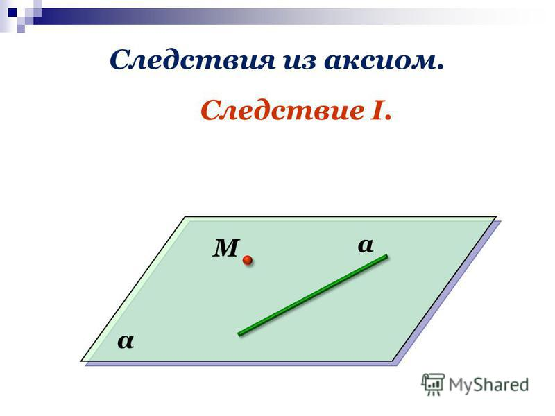 Следствия из аксиом. Следствие I. М а α