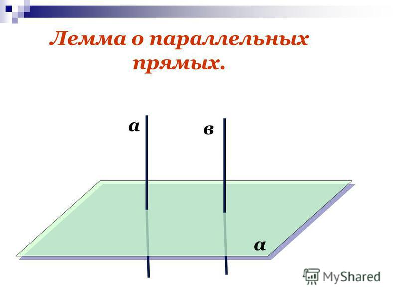 Лемма о параллельных прямых. а в α