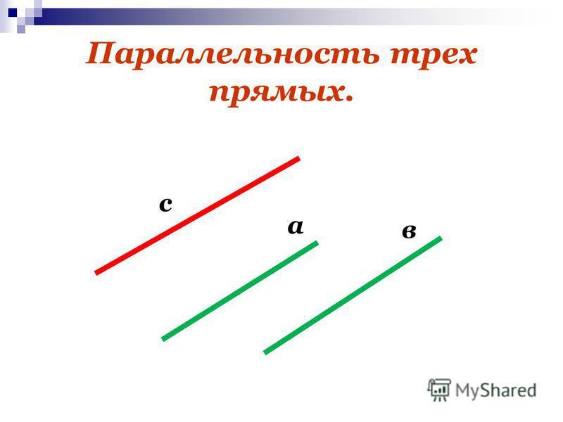 Параллельность трех прямых. с а в