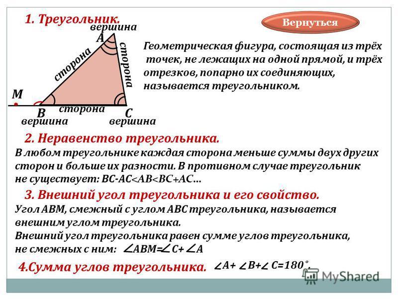 Угол АВМ, смежный с углом АВС треугольника, называется внешним углом треугольника. Внешний угол треугольника равен сумме углов треугольника, не смежных с ним: АВМ= С+ А 1. Треугольник. В А С Геометрическая фигура, состоящая из трёх точек, не лежащих