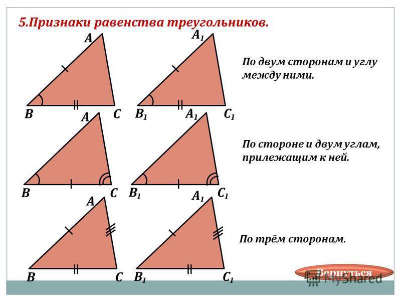 5. Признаки равенства треугольников. В А С В А С В А С В А С В А С В А С По двум сторонам и углу между ними. По стороне и двум углам, прилежащим к ней. По трём сторонам. Вернуться