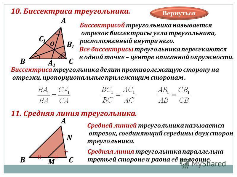 10. Биссектриса треугольника. В А С В А О С Биссектрисой треугольника называется отрезок биссектрисы угла треугольника, расположенный внутри него. Все биссектрисы треугольника пересекаются в одной точке – центре вписанной окружности. Биссектриса треу