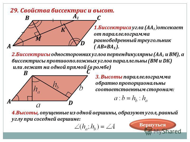 29. Свойства биссектрис и высот. 1. Биссектриса угла (АА ) отсекает от параллелограмма равнобедренный треугольник ( АВ=ВА). 2. Биссектрисы односторонних углов перпендикулярны (АА и ВМ), а биссектрисы противоположных углов параллельны (ВМ и DК) или ле