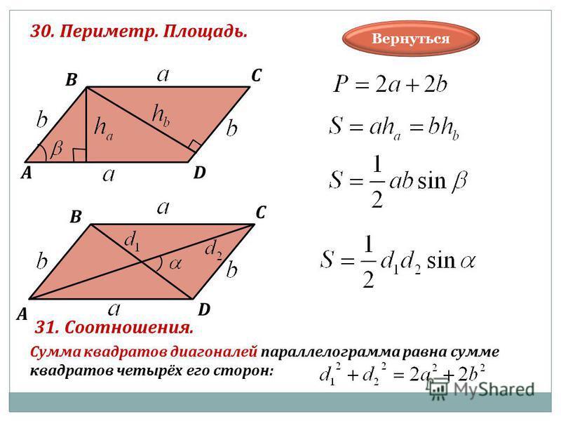30. Периметр. Площадь. В А С D В А С D 31. Соотношения. Сумма квадратов диагоналей параллелограмма равна сумме квадратов четырёх его сторон: Вернуться