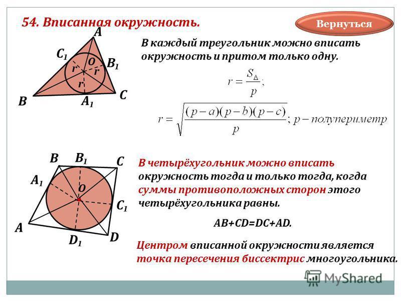 54. Вписанная окружность. О В А С В С А r r r В каждый треугольник можно вписать окружность и притом только одну. Центром вписанной окружности является точка пересечения биссектрис многоугольника. О В А С D В С А D В четырёхугольник можно вписать окр