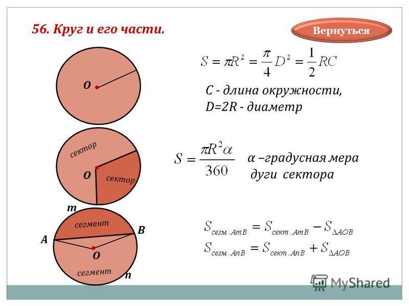 сектор 56. Круг и его части. О О О сегмент В А т С - длина окружности, D=2R - диаметр α –градусная мера дуги сектора п Вернуться