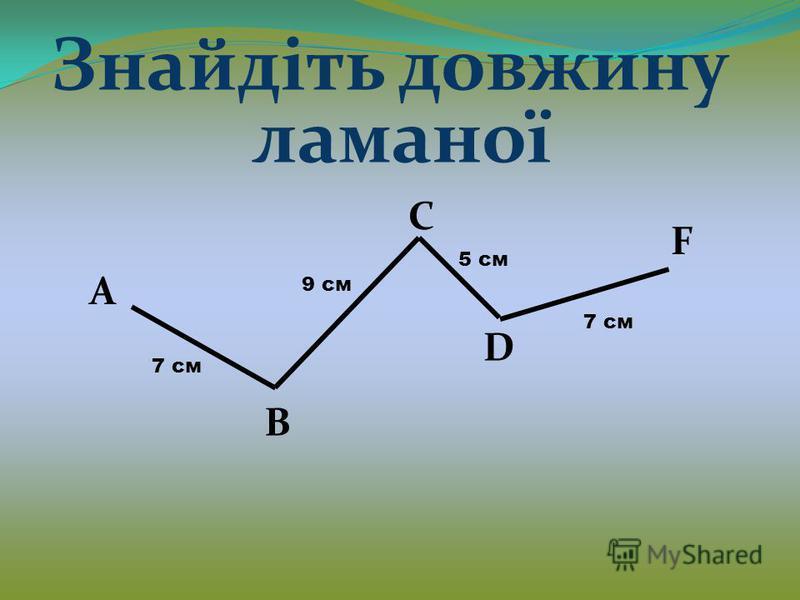 Знайдіть довжину ламаної 7 см 9 см 5 см 7 см A B C D F