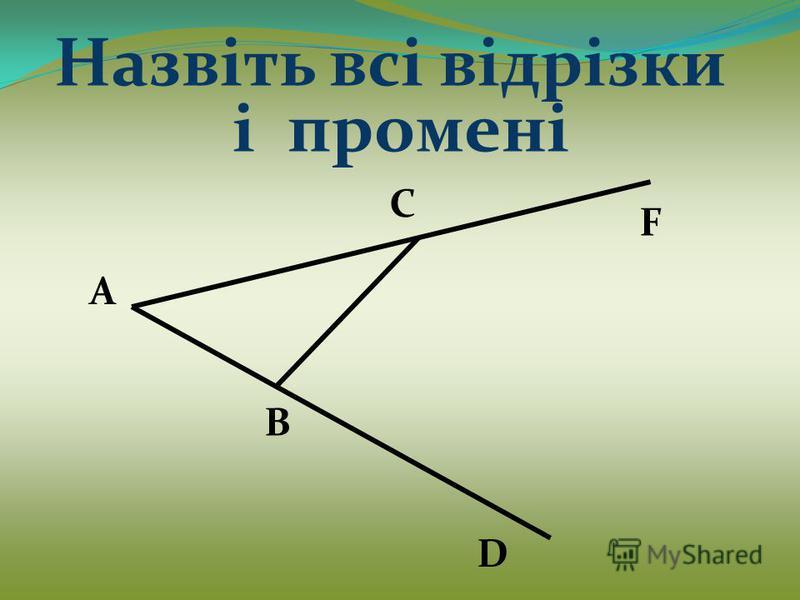 Назвіть всі відрізки і промені A B C D F