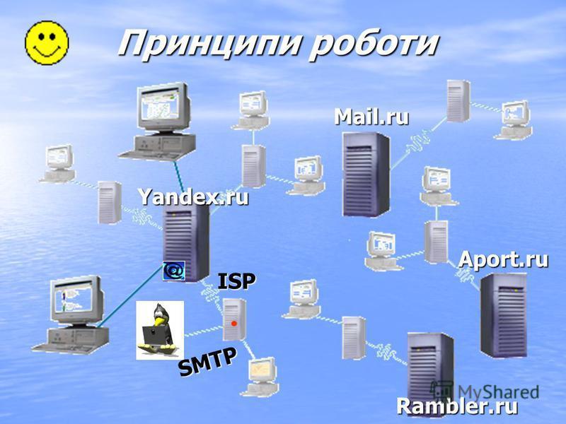 Принципи роботи Для організації електронної пошти необхідний комп'ютер-сервер, де буде знаходитися ваша електронна поштова скринька, яка являє собою місце на сервері, де повідомлення зберігаються, поки їх не запросить одержувач. Для організації елект