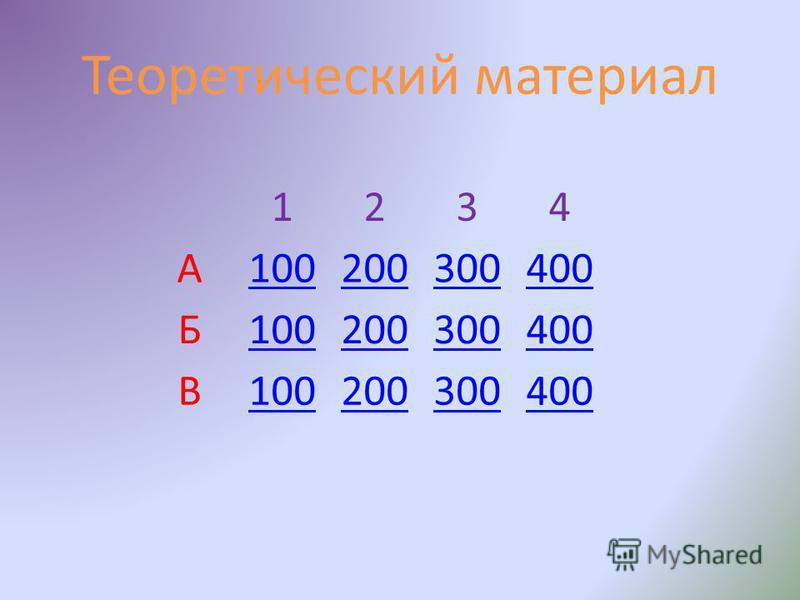 Теоретический материал 1234 А100200300400 Б100200300400 В100200300400
