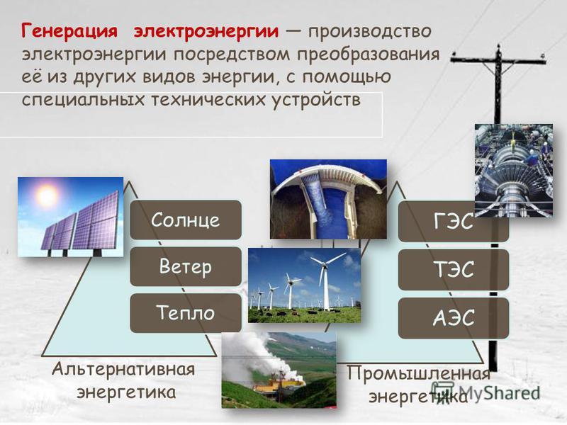 Генерация электроэнергии производство электроэнергии посредством преобразования её из других видов энергии, с помощью специальных технических устройств Солнце ВетерТепло ГЭСТЭСАЭС Альтернативная энергетика Промышленная энергетика