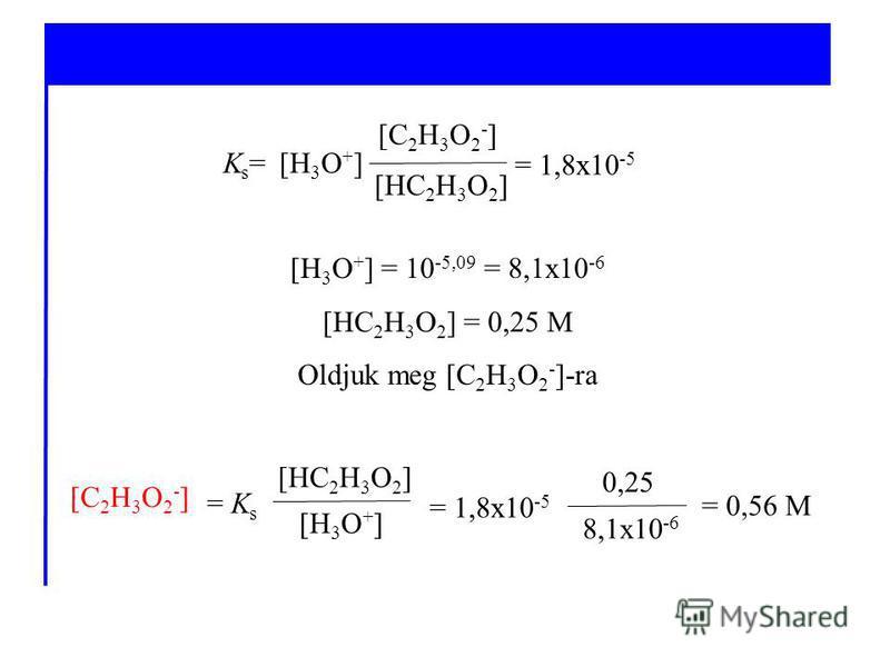 [H 3 O + ] [HC 2 H 3 O 2 ] Ks=Ks= [C 2 H 3 O 2 - ] = 1,8x10 -5 [H 3 O + ] = 10 -5,09 = 8,1x10 -6 [HC 2 H 3 O 2 ] = 0,25 M Oldjuk meg [C 2 H 3 O 2 - ]-ra [H 3 O + ] [HC 2 H 3 O 2 ] = K s [C 2 H 3 O 2 - ] = 0,56 M 8,1x10 -6 0,25 = 1,8x10 -5