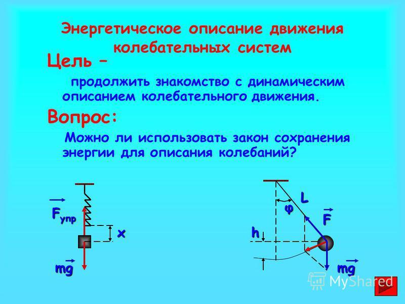 Энергетическое описание движения колебательных систем Цель – продолжить знакомство с динамическим описанием колебательного движения. Вопрос: Можно ли использовать закон сохранения энергии для описания колебаний? хmg F упр mg FLφ h