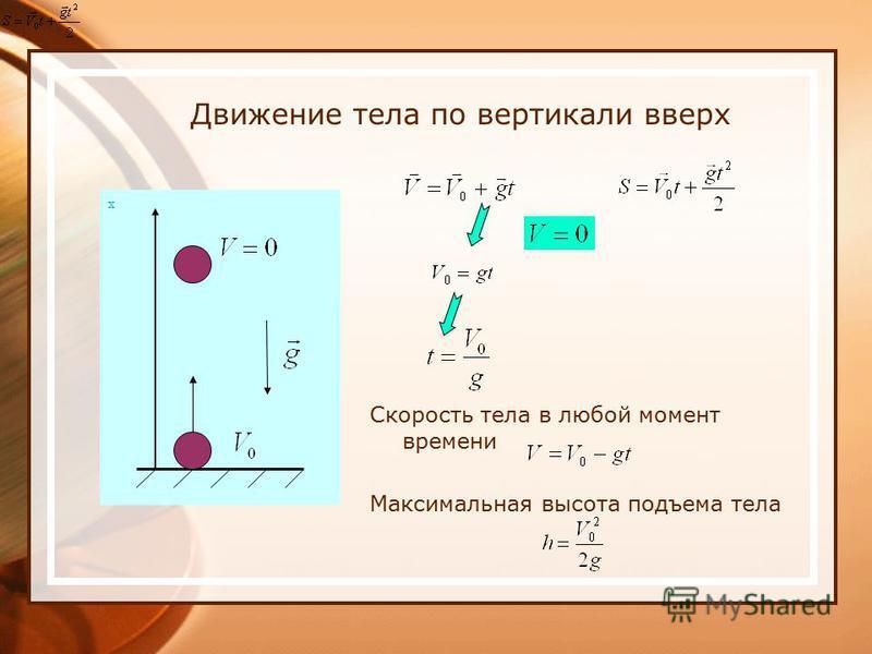 Движение тела по вертикали вверх Скорость тела в любой момент времени Максимальная высота подъема тела x