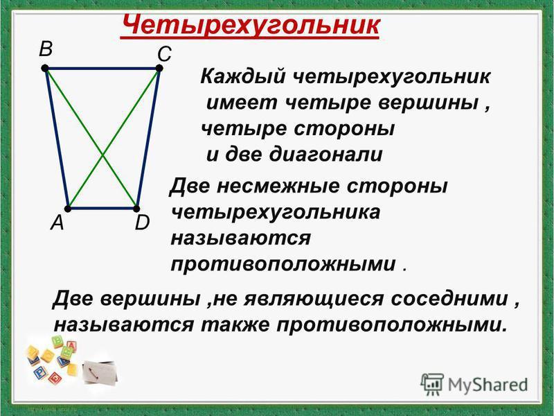 Четырехугольник Каждый четырехугольник имеет четыре вершины, четыре стороны и две диагонали Две несмежные стороны четырехугольника называются противоположными. Две вершины,не являющиеся соседними, называются также противоположными. A B C D