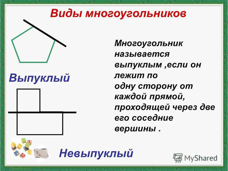 Виды многоугольников Выпуклый Многоугольник называется выпуклым,если он лежит по одну сторону от каждой прямой, проходящей через две его соседние вершины. Невыпуклый