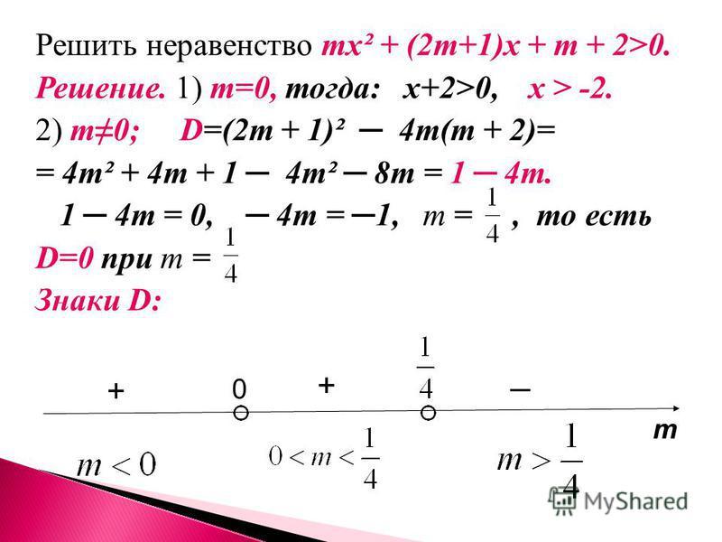 Решить неравенство mx² + (2m+1)x + m + 2>0. Решение. 1) m=0, тогда: х+2>0, х > -2. 2) m0; D=(2m + 1)² 4m(m + 2)= = 4m² + 4m + 1 4m² 8m = 1 4m. 1 4m = 0, 4m = 1, m =, то есть D=0 при m = Знаки D: + m 0 +