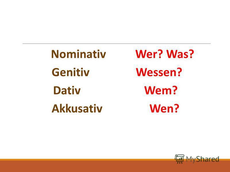 Nominativ Wer? Was? Genitiv Wessen? Dativ Wem? Akkusativ Wen?