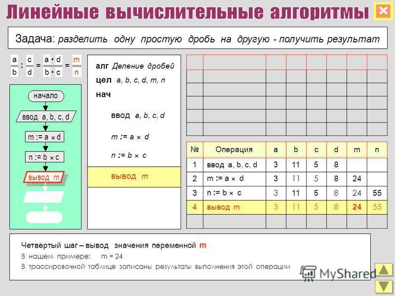 Задача: разделить одну простую дробь на другую - получить результат m : = a d конец вывод m вывод n n : = b c ввод a, b, c, d начало алг Деление дробей цел a, b, c, d, m, n нач кон вывод n m : = a d n : = b c Операцияabcdmn 1 ввод a, b, c, d59713 2 m