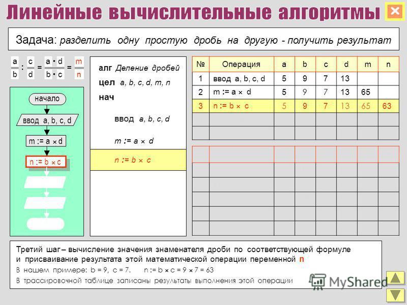 Задача: разделить одну простую дробь на другую - получить результат m : = a d конец вывод m вывод n n : = b c ввод a, b, c, d начало алг Деление дробей цел a, b, c, d, m, n нач кон вывод m вывод n m : = a d Операцияabcdmn 1 ввод a, b, c, d59713 2 m :