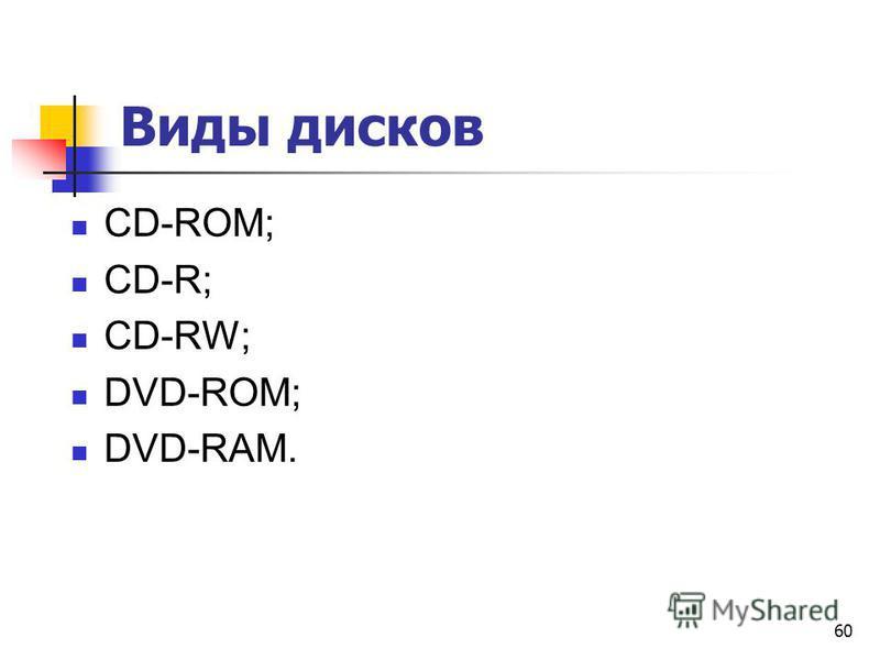 Виды дисков CD-ROM; CD-R; CD-RW; DVD-ROM; DVD-RAM. 60