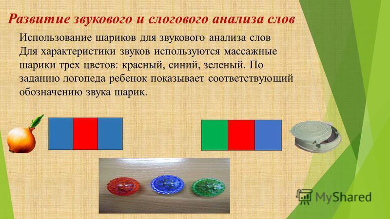 Развитие звукового и слогового анализа слов Использование шариков для звукового анализа слов Для характеристики звуков используются массажные шарики трех цветов: красный, синий, зеленый. По заданию логопеда ребенок показывает соответствующий обозначе