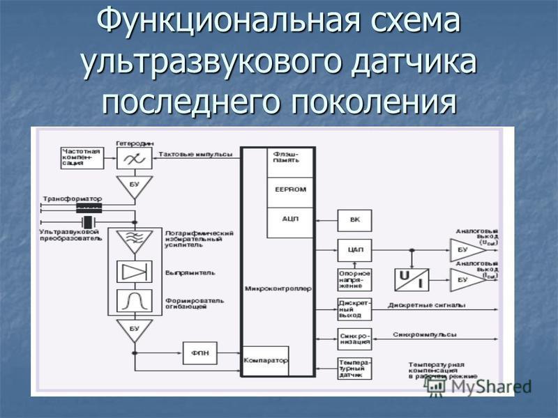 Функциональная схема ультразвукового датчика последнего поколения