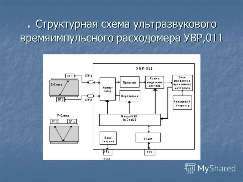 . Структурная схема ультразвукового времяимпульсного расходомера УВР,011