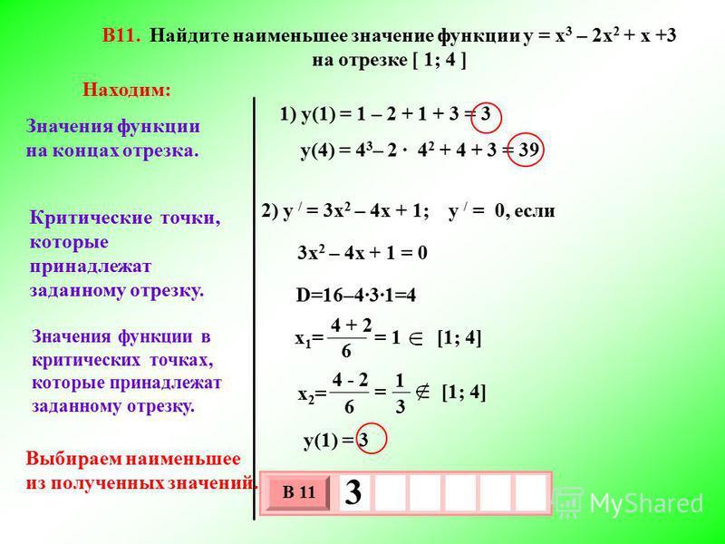 1) y(1) = 1 – 2 + 1 + 3 = 3 y(4) = 4 3 – 2 4 2 + 4 + 3 = 39 2) y / = 3x 2 – 4x + 1; y / = 0, если [1; 4] y(1) = 3 3 х 1 0 х В 11 3 В11. Найдите наименьшее значение функции y = x 3 – 2x 2 + x +3 на отрезке [ 1; 4 ] 3x 2 – 4x + 1 = 0 D=16–431=4 x2=x2=